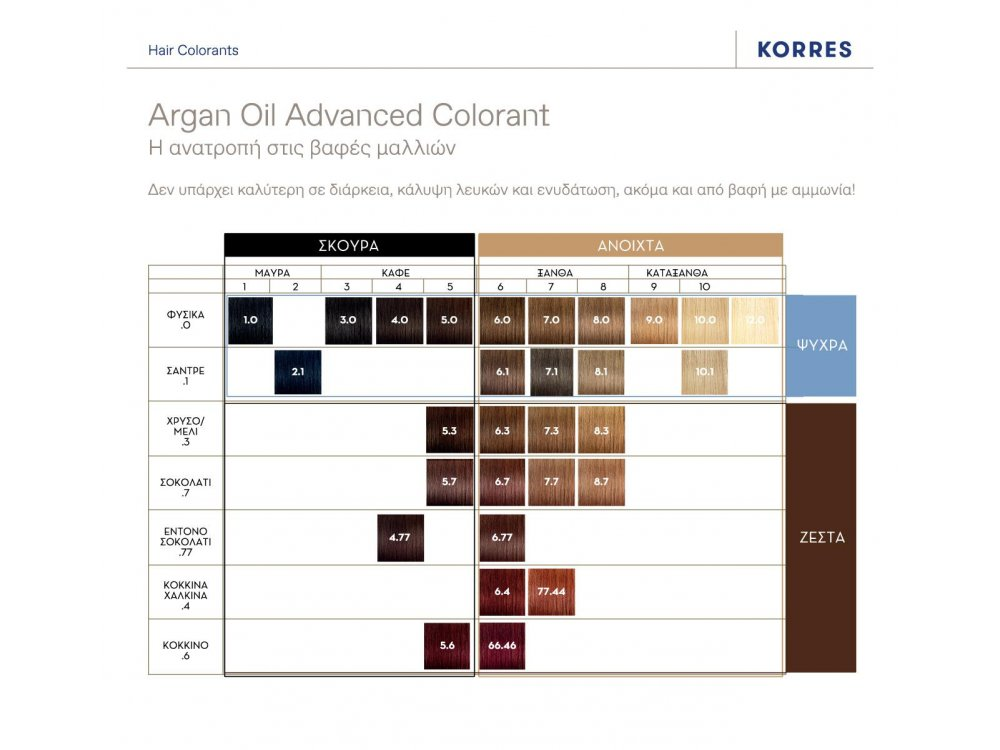 Korres Argan Oil Advanced Colorant, 9.0 Κατάξανθο Φυσικό, 50ml